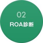 ROA診断