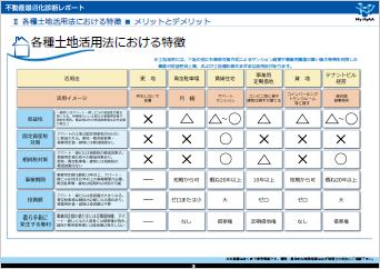 report_img06